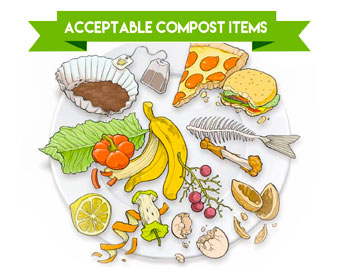Food Waste Recycling | Horry County Solid Waste Authority